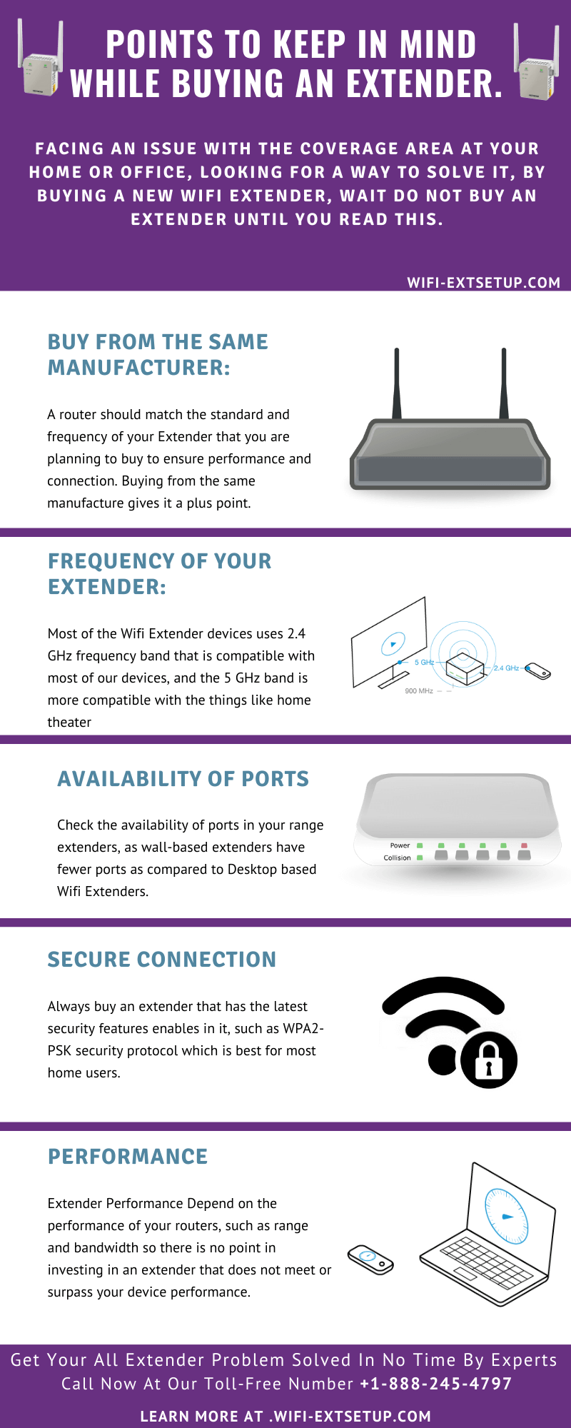 Extender Buying Guide Infographic with all tips and tricks that you need to keep in mind before buying an extender.