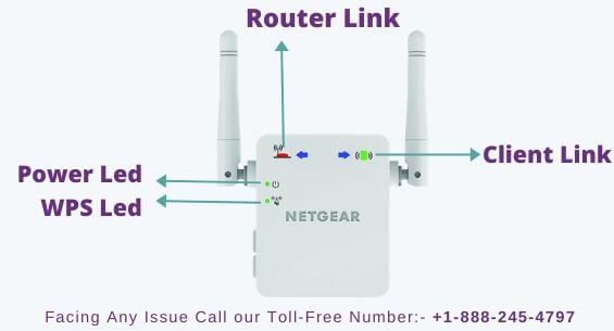 Netgear N300 Extender LED Meaning